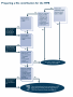 resources:hpb:fileproc:hpb_filecontribution_diagram_jan_2016.png